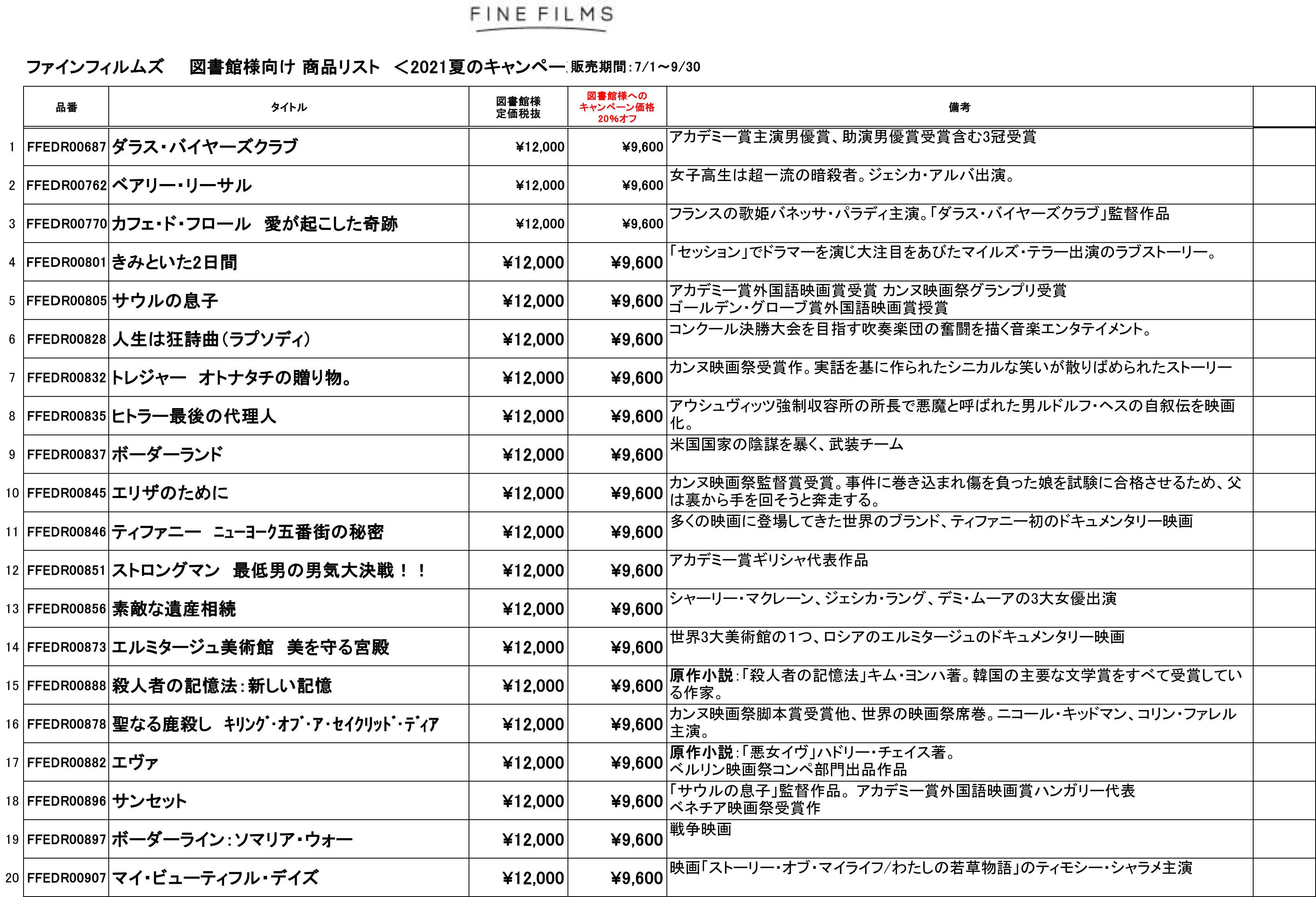 ハピネット☆キャンペーン作品リスト キャンペーン期間:21年8月1日〜21年10月31日